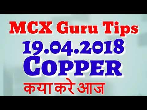 MCX Copper Tips Trading intraday by MCX GURU
