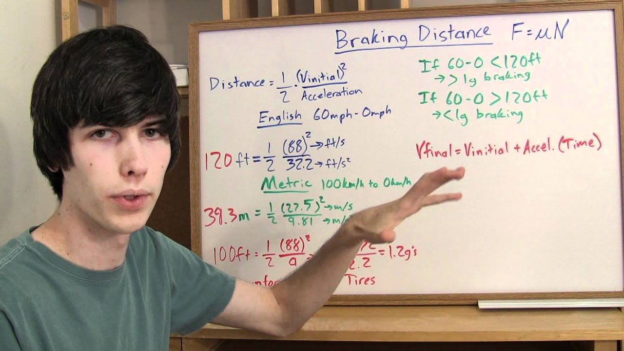 Braking Distance Explained Youtube Control Maximum When R 0 Short Circuit Brake