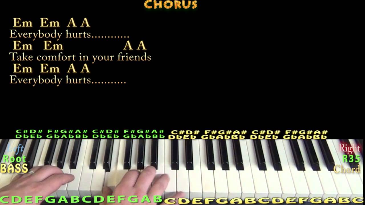 Everybody Hurts R.E.M. Piano Cover Lesson with Chords/Lyrics