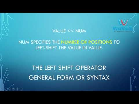 Bitwise Operators in C | Introduction to Bitwise Operators - C language Tutorial from YouTube · Duration:  30 minutes 35 seconds