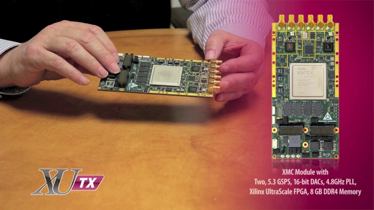 Innovative Integration XU-TX XMC Module Introduction