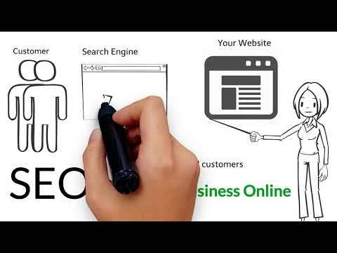 Why SEO is Important for Business? | SEO Explained Simply