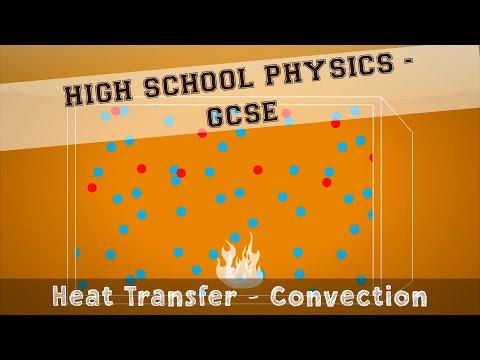 Physics - Energy - Heat Transfer - Convection