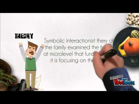 Symbolic Interactionism On Family Youtube
