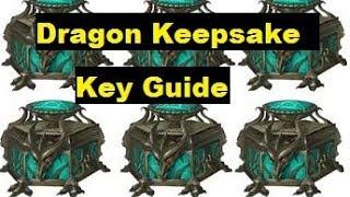 How Keepsake Keys work