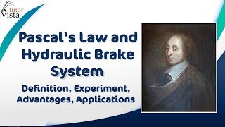 Pascal's Law and Hydraulic Brake System - Definition, Experiment, Advantages, Applications thumbnail