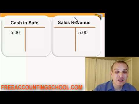 Accounting Basics Lesson 8:  Selling A Product, Revenue Accounts, Cost of Goods Sold Accounts