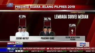 Survei Roy Morgan: Jokowi-Ma'ruf Bakal Menangi Pilpres 2019