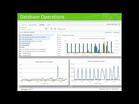 Applications Manager Product Update Webinar