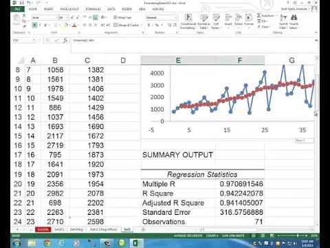 forecasting exchange rates using general regression Chapter 9 - forecasting exchange rates in general, it is easier to regression 3 0014973 0004991 1925622 0129173.