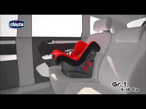 Chicco Eletta, установка в автомобиле