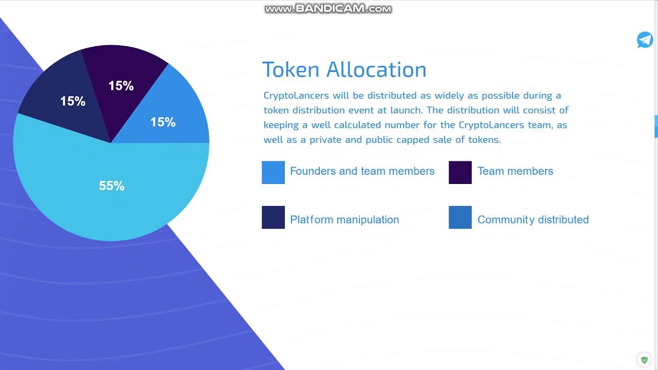 Картинки по запросу cryptolancer ico обзор