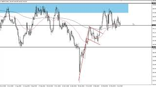 GBP/JPY Technical Analysis for April 10, 2019 by FXEmpire.com
