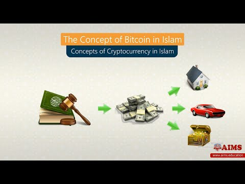 is cryptocurrency trading haram