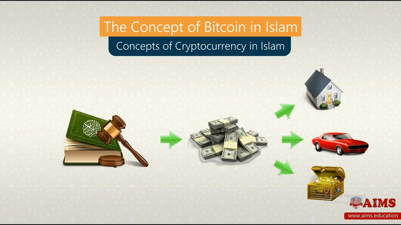 è bitcoin halal