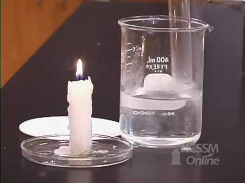 Reaction Of Lithium And Water