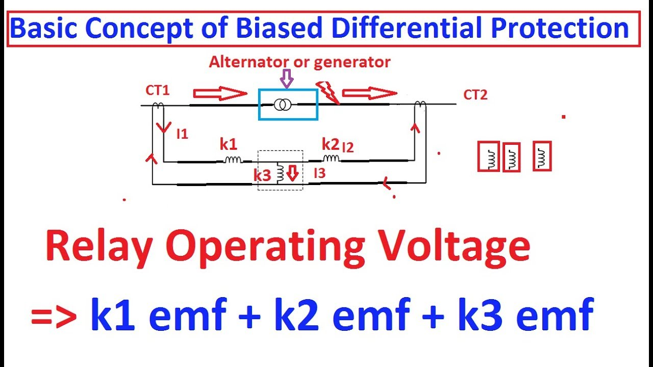 Percentage Differential Relay And Biased Protection Nominal Current Youtube Premium