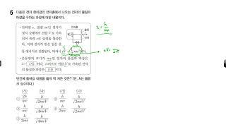 완자 물리학Ⅰ2015개정 294~295p 6번Ⅲ 2 빛…