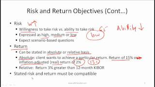 Cfa Level I Basics Of Portfolio Planning And Construction Video Lecture By Mr. Arif Irfanullah