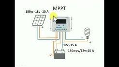 Regulateur MPPT et PWM explication Clay tech