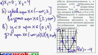 Чтение свойств функции по графику