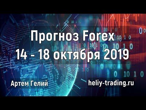 Прогноз форекс на неделю: 14.10.2019 - 18.10.2019