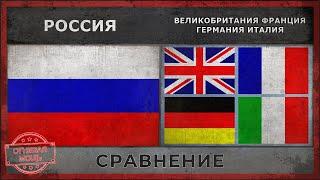 РОССИЯ vs ВЕЛИКОБРИТАНИЯ, ФРАНЦИЯ, ГЕРМАНИЯ, ИТАЛИЯ - Сравнение армий