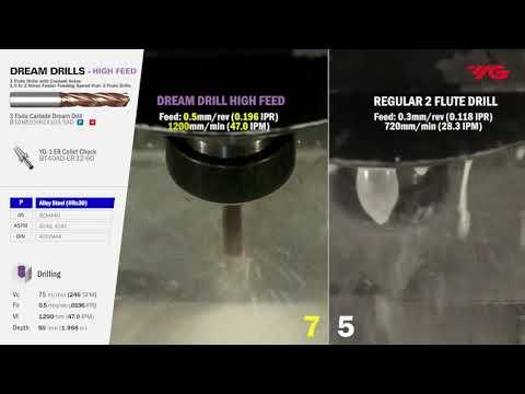 High Feed Carbide Dream Drills (YG-1) - Cutwel TV