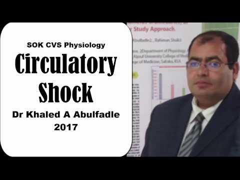 Physiology of Circulatory Shock (12-2017) by Dr Khaled A Abulfadle