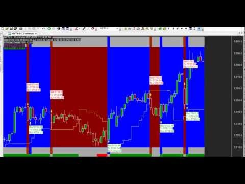 15 minute chart trading system