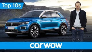 All-new VW Polo SUV – the T-Roc Revealed | Top 10s
