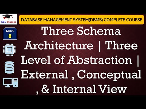 DBMS Architecture, 3 Tier Architecture of DBMS, External View, Conceptual View, Internal View