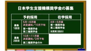 日本学生支援機構奨学金「予約採用」「在学採用」の申込方法【3分で分かる奨学金動画[5]】