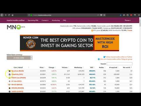 Masternodes, Overall Crypto Market, Importance of Community