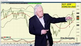 Ira Epstein's End of the Day Financial Video 4 18 2019