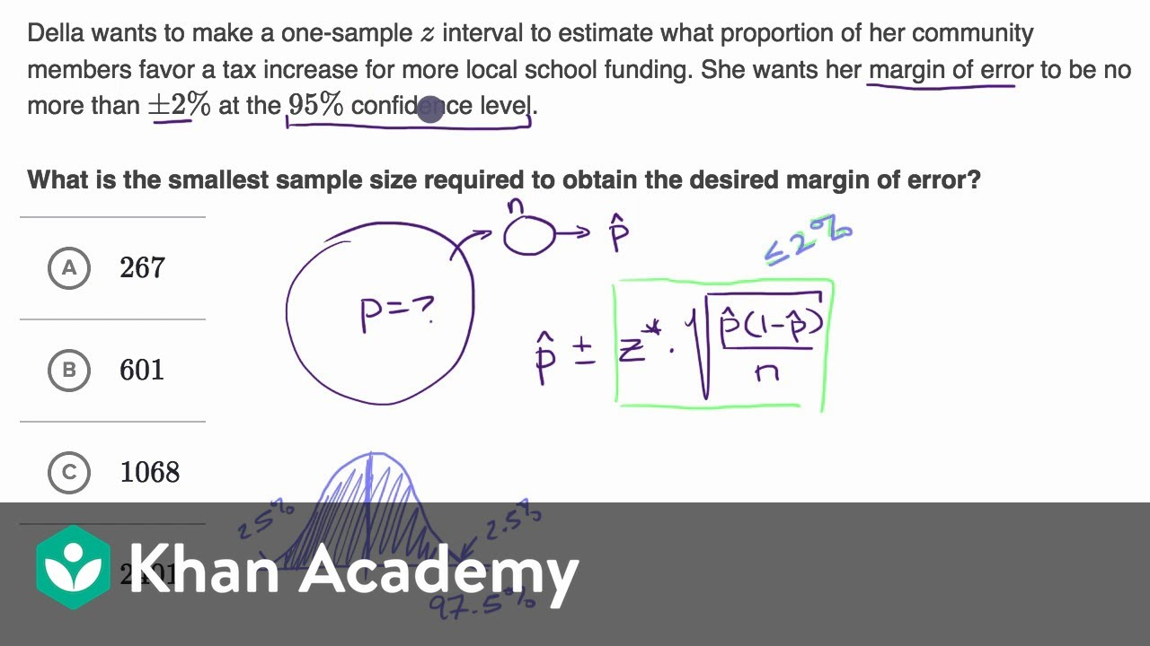 Determining sample size based on confidence and margin of