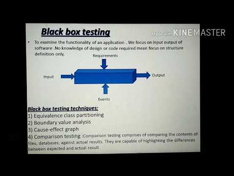 Software testing | validation | verification| black box test