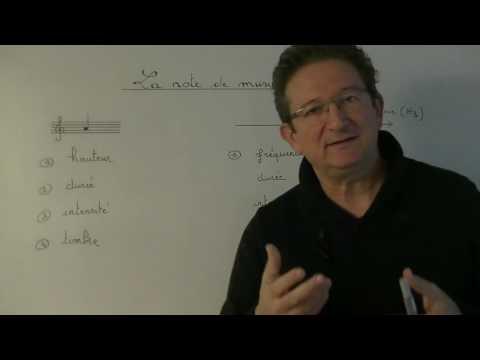 Gamme de Pythagore et théorie musicale - M. Gilh Claude
