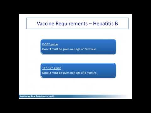 School Immunization Requirements Webinar for School Staff