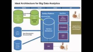 Webinar: Managing Big Data Business Intelligence on the AWS Cloud