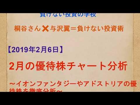 2019年2月6日2月の優待株チャート分析 ~桐谷さん×与沢翼=まけない投資術~