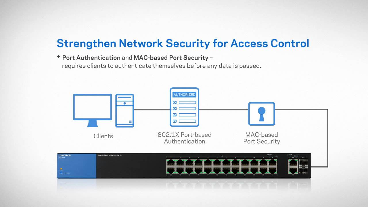 Linksys Smart PoE+ Switches