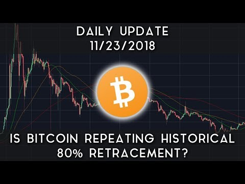 daily-update-(11/23/18)-|-is-bitcoin-repeating-its-historical-80%-retracement?