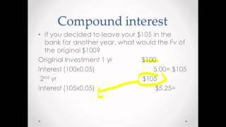 Present value, future value, and compounding made easy
