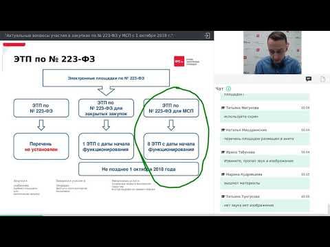 сколько занимает регистрация в еис platiza ru займ на карту