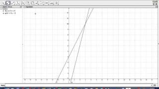 At indtegne en lineær funktion i GeoGebra