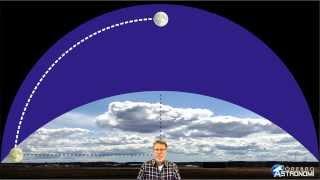Månillusionen