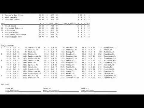 Hockey Quebec Scoresheet