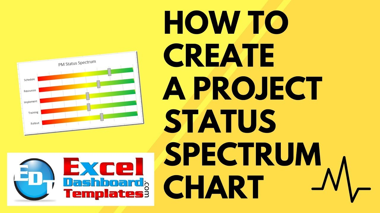 How to Create a Project Status Spectrum Chart in Excel YouTube – Project Status Report Excel