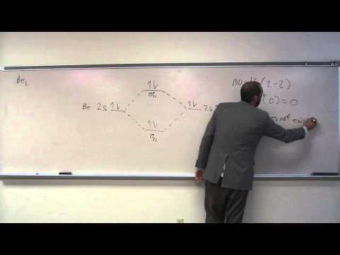 Molecular Orbital Theory - Build Be2